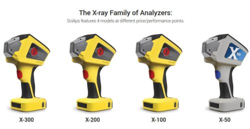 SciAps – X Series – X-ray Family of Analyzers